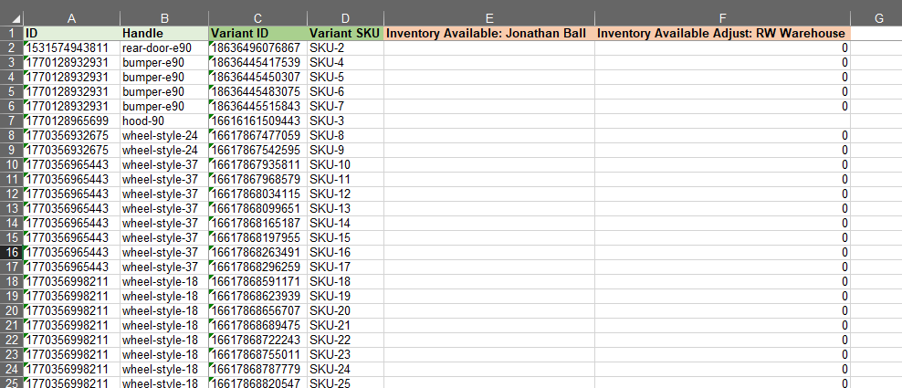 2.1 - Import Shopify multi location level