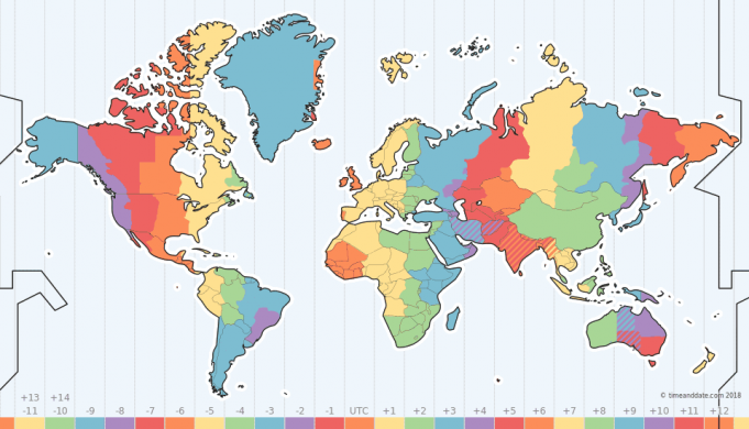 Time zone of the Shopify import