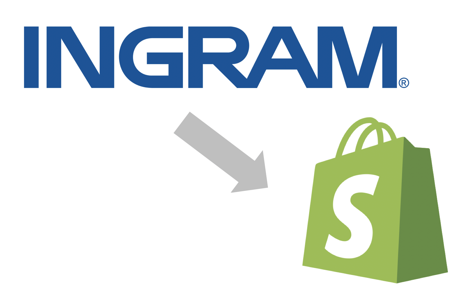 Import books from Ingram to Shopify