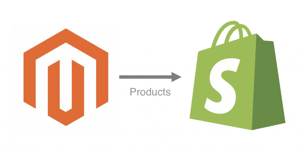 Migrate Products from Magento to Shopify