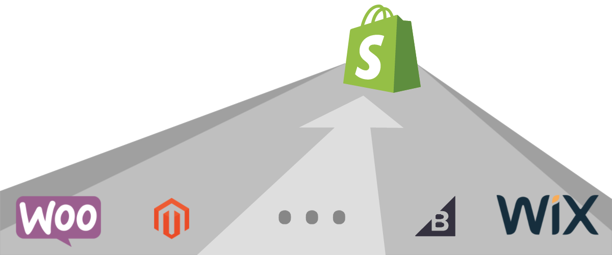 Migrate To Shopify from WooCommerce, Bold Commerce, Wix.com, Magento