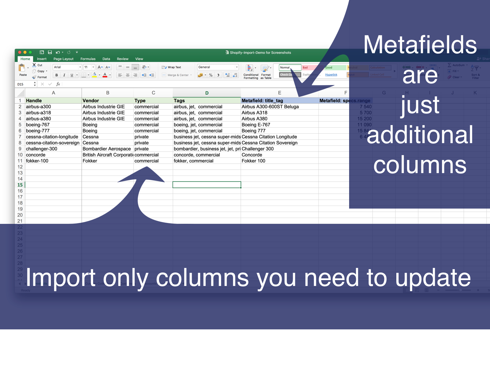 Shopify Metafields are organized as additional columns