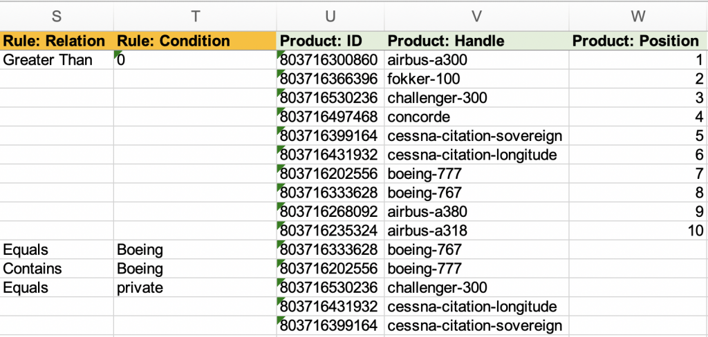 Shopify Automated Collection Products with Positions export