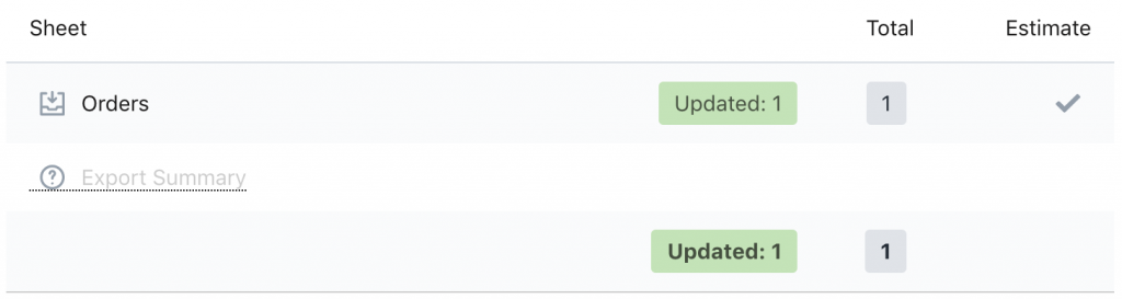 Shopify Orders updated - refunded