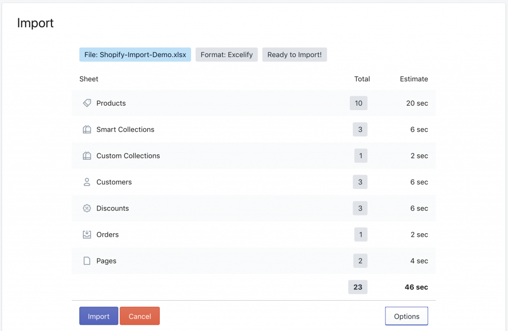Successfully analyzed Shopify import file from FTP