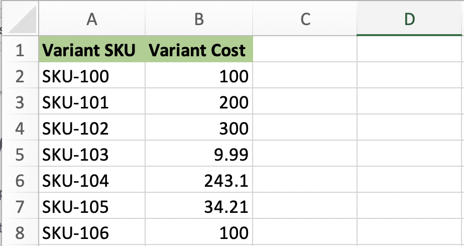 Update Shopify Variant Cost Per Item by SKU